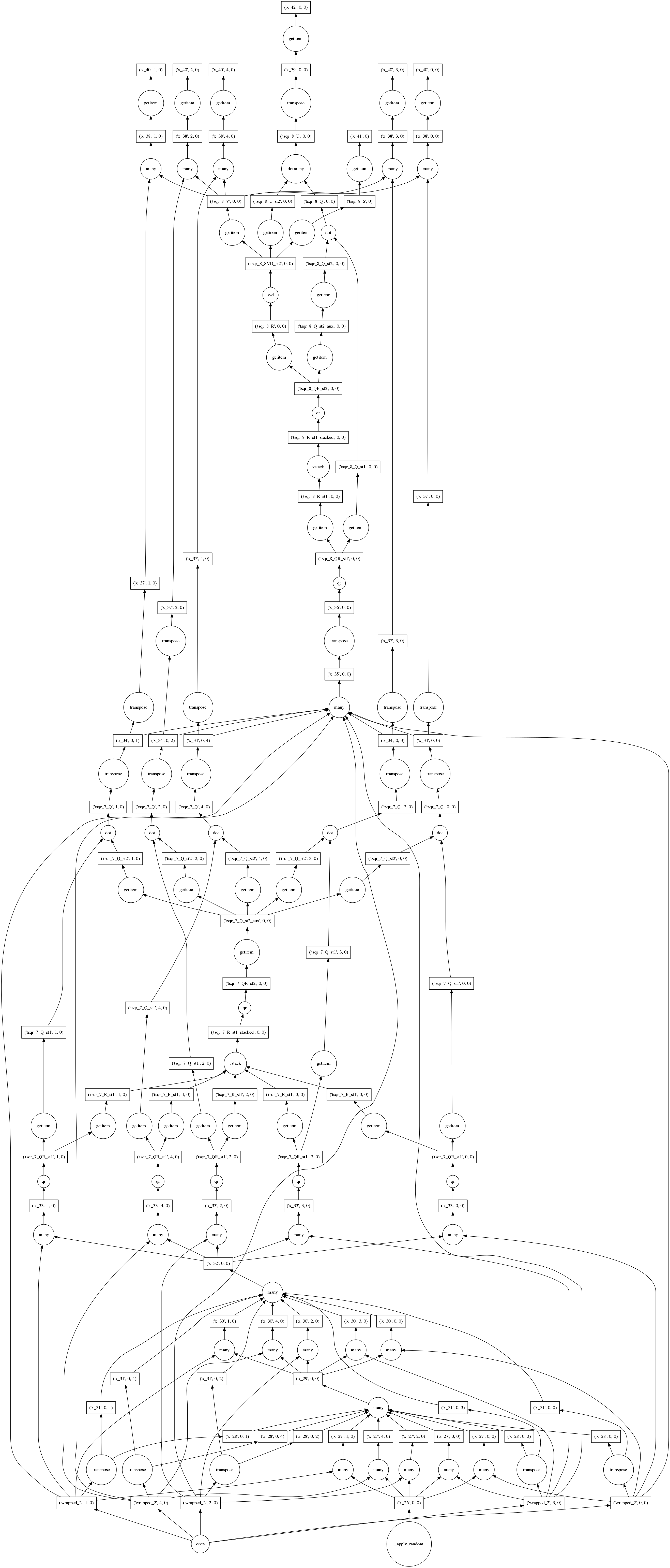 Approximate SVD dask graph